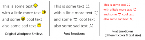 emoticonos wordpress comparacion
